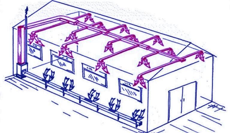 здание с воздушным отоплением